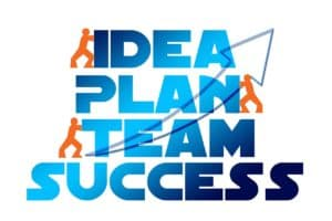 Planning in advance key to overall marketing success